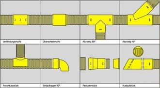 hegler plastik eurodrain dr hnrohr flexibel nennweite. Black Bedroom Furniture Sets. Home Design Ideas