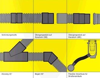 hegler plastik siroplast k bergangsst ck nennweite dn150. Black Bedroom Furniture Sets. Home Design Ideas