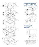 Betonwerk Wernau Klein- Abzweigkasten Bodenplatte